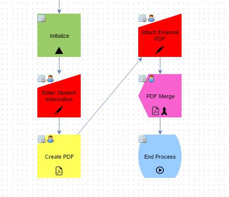 Standard Task: PDF Merge – Integrify 7